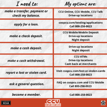 graphic with ways to conduct business at CCU